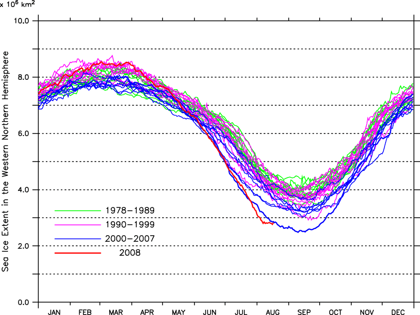 The change of sea ice area in the North West area in the Arctic Oceann(Analyzed by WNI Global Ice Center)