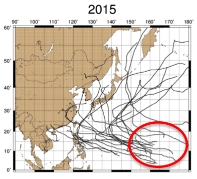 Fig. 6: El Niño development years (left) and dissipation years (right) when typhoons (black line) developed