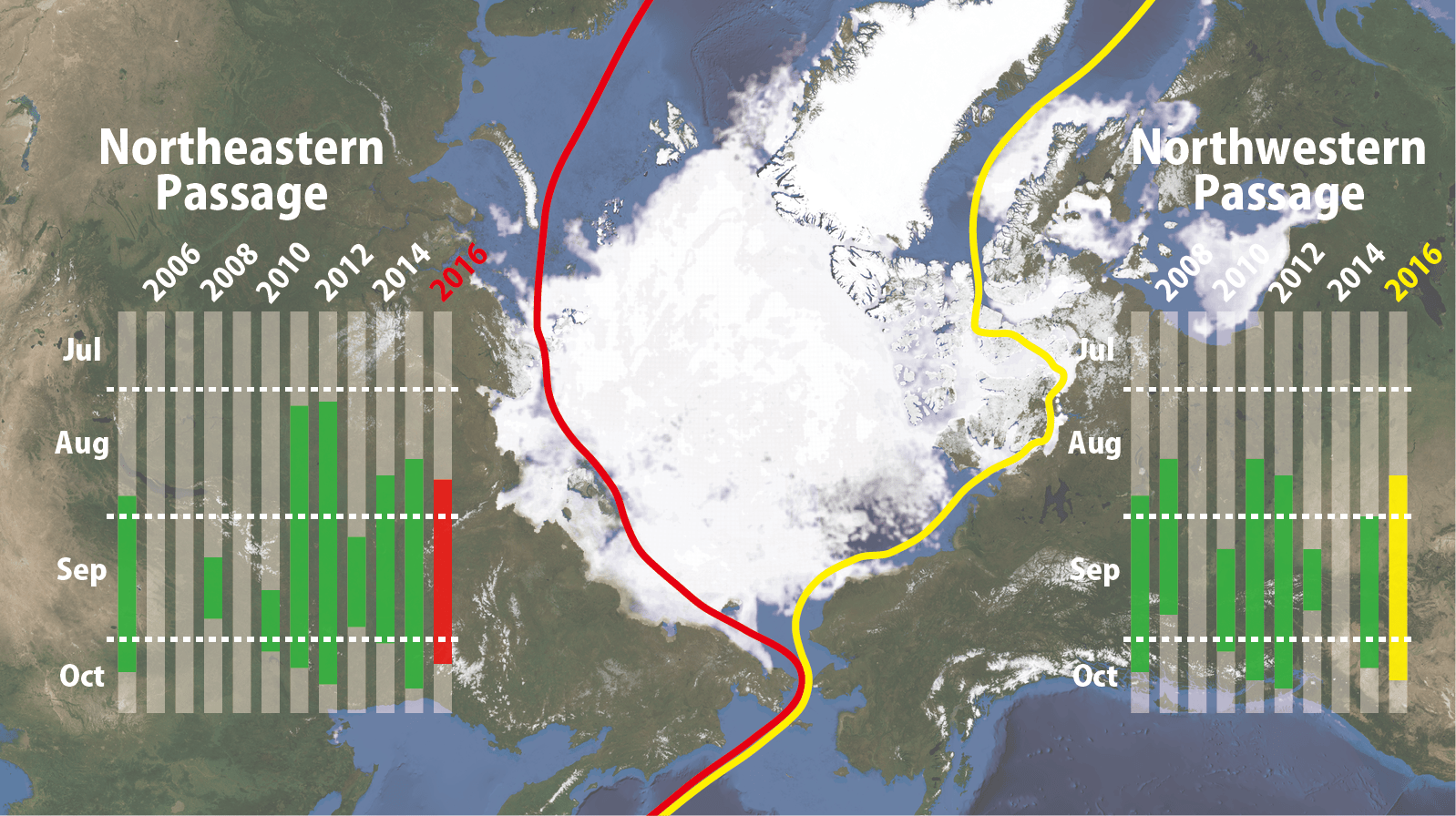 Ice extent as of June 28th, 2016. Green lines show past NSR openings; red/yellow show predictions for 2016 openings.